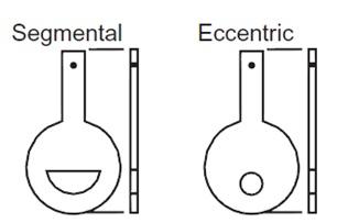 types of orifice plate-karajet.com