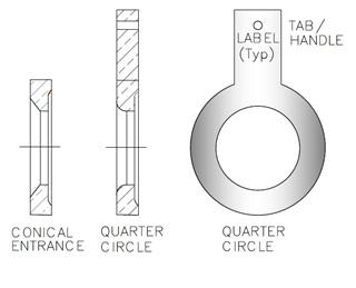 what is orifice plate? karajet company