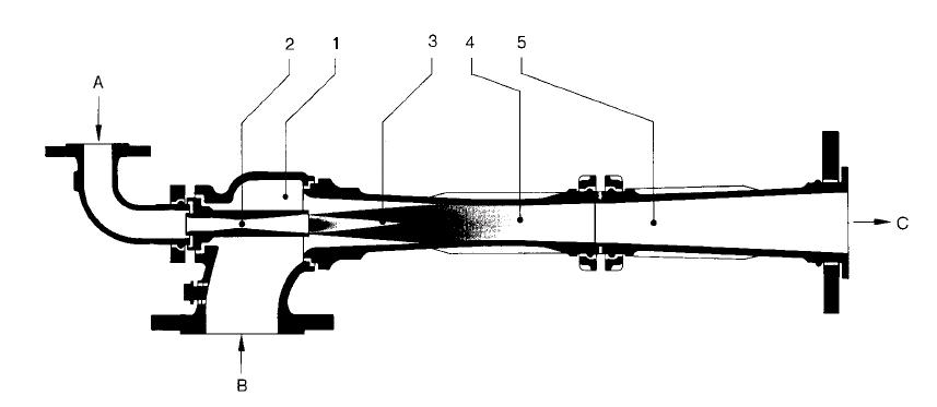 اجکتور بخار و بخش های مختلف -شرکت کارا صنعت تدبیر پایا