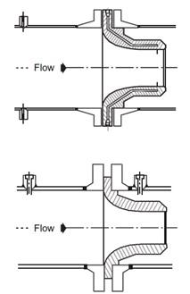 Types of flow nozzle-Karajet.com