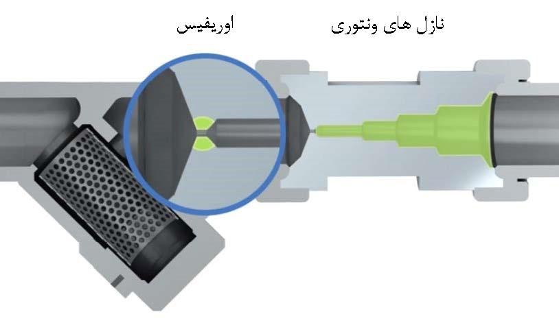 تله بخار ونتوری-شرکت کارا صنعت تدبیر پایا