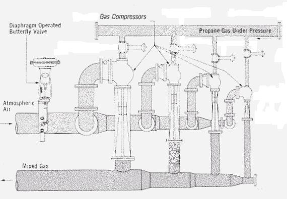 how do gas jet compressor work?